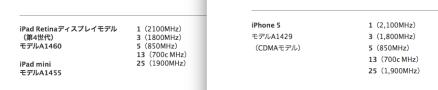 スクリーンショット 2014-11-01 14.56.36